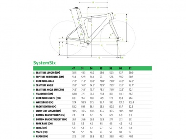 Bicicleta Cannondale SystemSix Carbon Disc Ultegra 2020